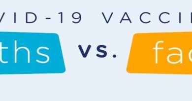 11 Myths and their facts about Covid-19 vaccine