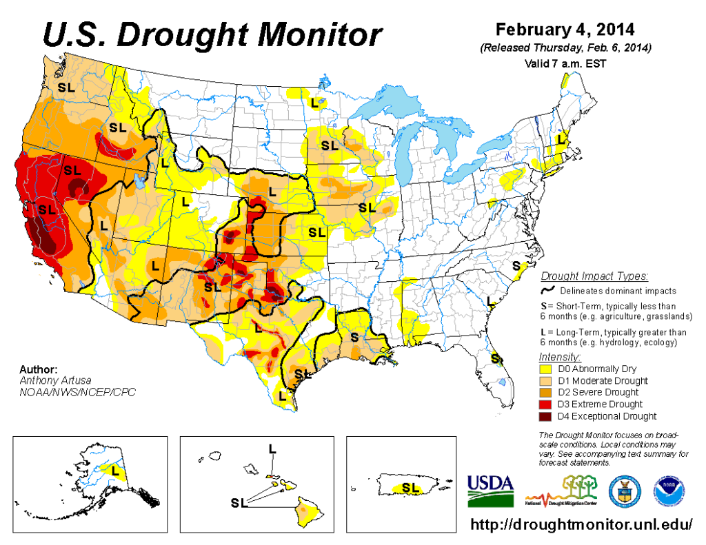 MANY FACES OF DROUGHT